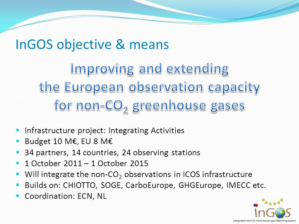 Non-CO 2 gases and climate Forcing=57% CO 2,ff Montreal protocol succesful (ODS) Non-ODS emissions still increase N 2 O now most important ODS Emissions very uncertain Big emission reduction potential Montzka, Dlugocencky & Butler, Nature, 2011ODS=Ozone Depleting Substance