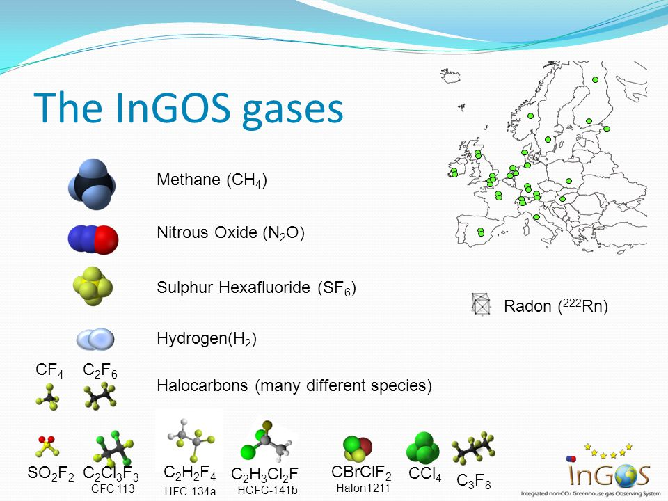 Access and Services Provide access to observation sites and facilities Provide NRT data for CH 4, N 2 O, SF 6 and H 2 data (building on IMECC/ICOS) Provide uniform databases of observational data Halocarbons: NILU/Geomon -> ALE-GAGE Fluxes: UNITUS/ICOS ETC -> Fluxnet Atmosphere: LSCE/ICOS ATC -> GAW Ocean:Memento