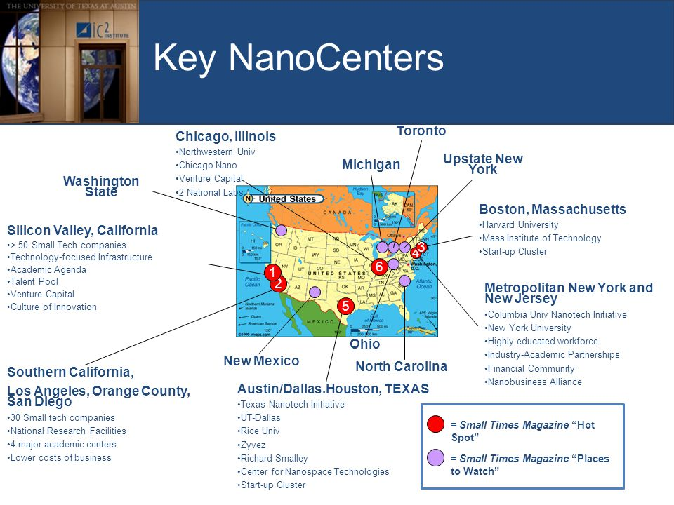 Key NanoCenters Austin/Dallas.Houston, TEXAS Texas Nanotech Initiative UT-Dallas Rice Univ Zyvez Richard Smalley Center for Nanospace Technologies Start-up Cluster 5 Metropolitan New York and New Jersey Columbia Univ Nanotech Initiative New York University Highly educated workforce Industry-Academic Partnerships Financial Community Nanobusiness Alliance 4 Boston, Massachusetts Harvard University Mass Institute of Technology Start-up Cluster 6 Chicago, Illinois Northwestern Univ Chicago Nano Venture Capital 2 National Labs Michigan Silicon Valley, California > 50 Small Tech companies Technology-focused Infrastructure Academic Agenda Talent Pool Venture Capital Culture of Innovation Toronto Southern California, Los Angeles, Orange County, San Diego 30 Small tech companies National Research Facilities 4 major academic centers Lower costs of business 2 3 1 Upstate New York Washington State North Carolina Ohio New Mexico = Small Times Magazine Hot Spot = Small Times Magazine Places to Watch