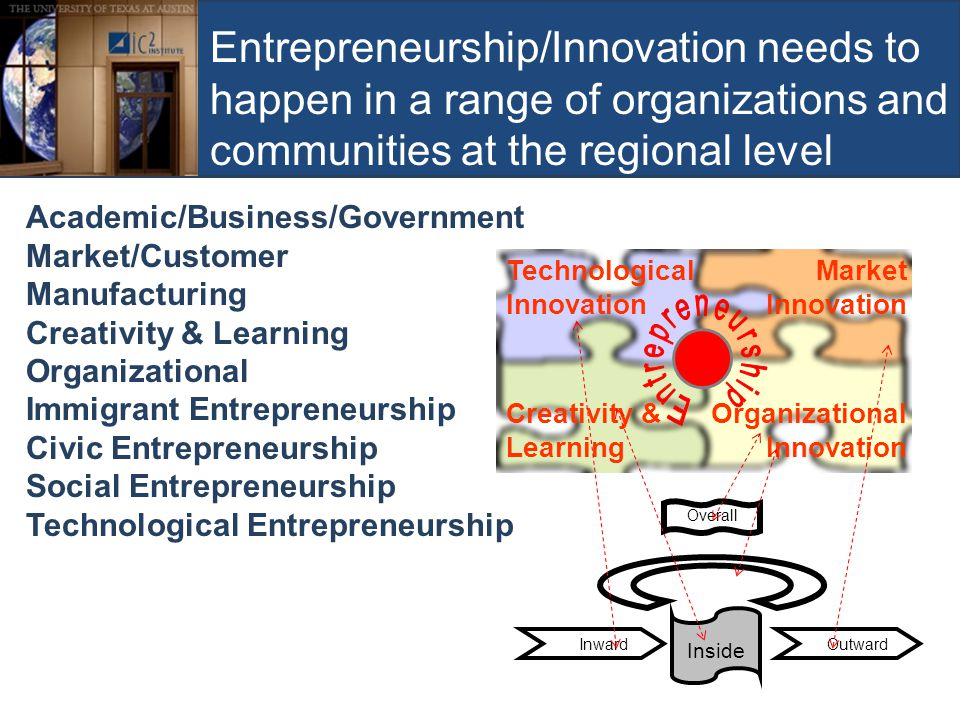 Technological Innovation Market Innovation Creativity & Learning Organizational Innovation Academic/Business/Government Market/Customer Manufacturing Creativity & Learning Organizational Immigrant Entrepreneurship Civic Entrepreneurship Social Entrepreneurship Technological Entrepreneurship Entrepreneurship/Innovation needs to happen in a range of organizations and communities at the regional level Inside Outward Inward Overall
