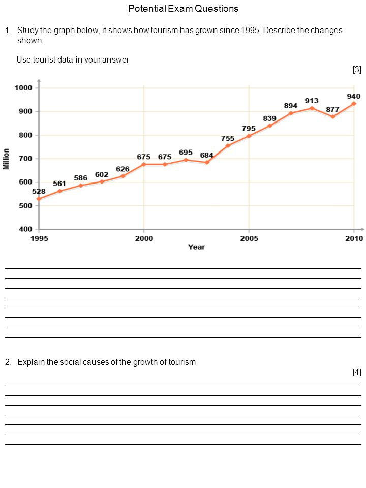 Potential Exam Questions 1.Study the graph below, it shows how tourism has grown since 1995. Describe the changes shown Use tourist data in your answe