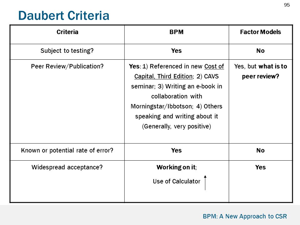 95 BPM: A New Approach to CSR Daubert Criteria CriteriaBPMFactor Models Subject to testing YesNo Peer Review/Publication.