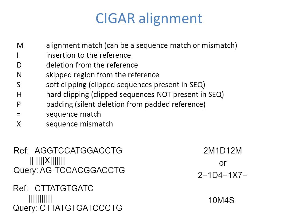 CIGAR alignment Ref: AGGTCCATGGACCTG || ||||X||||||| Query: AG-TCCACGGACCTG 2M1D12M or 2=1D4=1X7= Ref: CTTATGTGATC ||||||||||| Query: CTTATGTGATCCCTG 10M4S Malignment match (can be a sequence match or mismatch) Iinsertion to the reference Ddeletion from the reference Nskipped region from the reference Ssoft clipping (clipped sequences present in SEQ) Hhard clipping (clipped sequences NOT present in SEQ) Ppadding (silent deletion from padded reference) =sequence match Xsequence mismatch