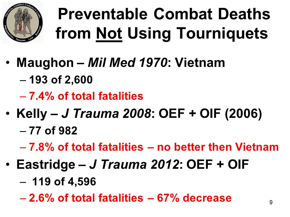 Trauma and Injury Subcommittee Frank Butler, MD Defense Health Board 14 June 2011