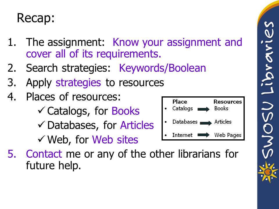 Recap: 1.The assignment: Know your assignment and cover all of its requirements. 2.Search strategies: Keywords/Boolean 3.Apply strategies to resources