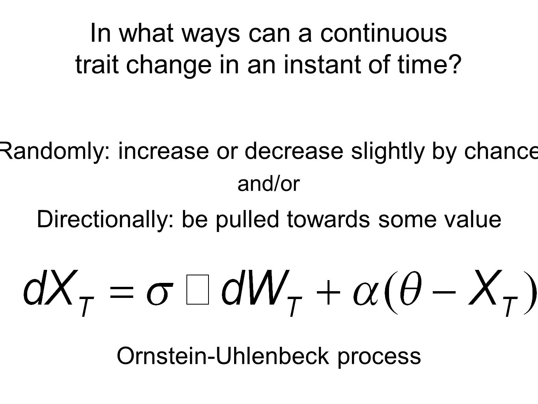 Ornstein-Uhlenbeck process