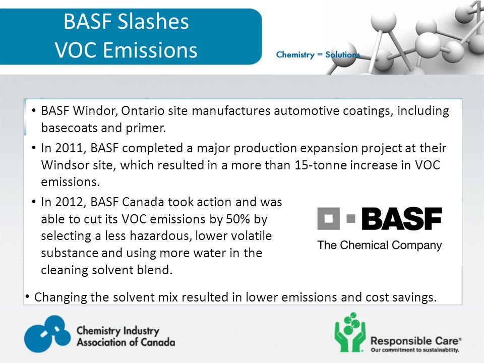 BASF Slashes VOC Emissions BASF Windor, Ontario site manufactures automotive coatings, including basecoats and primer.