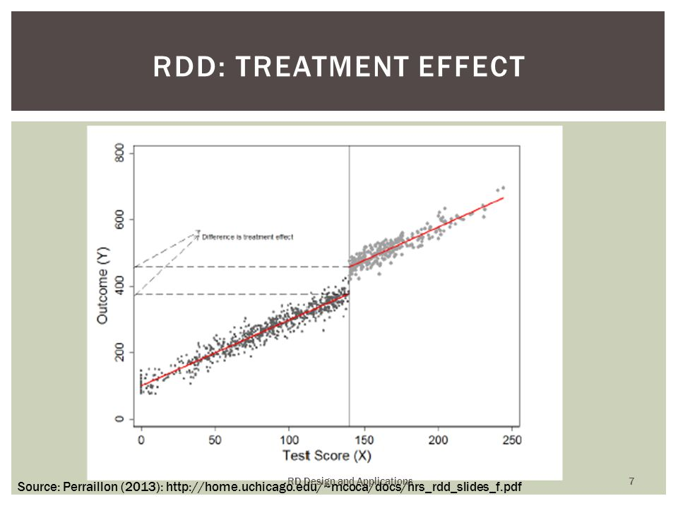 RDD: TREATMENT EFFECT Source: Perraillon (2013): http://home.uchicago.edu/~mcoca/docs/hrs_rdd_slides_f.pdf RD Design and Applications 7