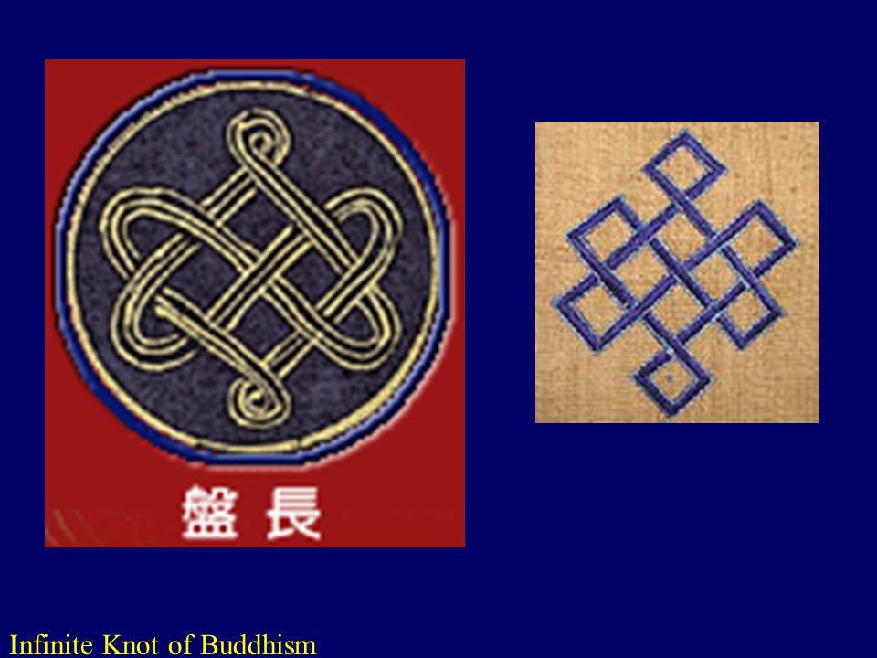 Infinite Knot of Buddhism www.hindubooks.org/.../ freegraphics.html http://www.hitherandyononline.com/Hemp/hemp.htm www.12stepmiracles.com/ jewelry/jf557.htm