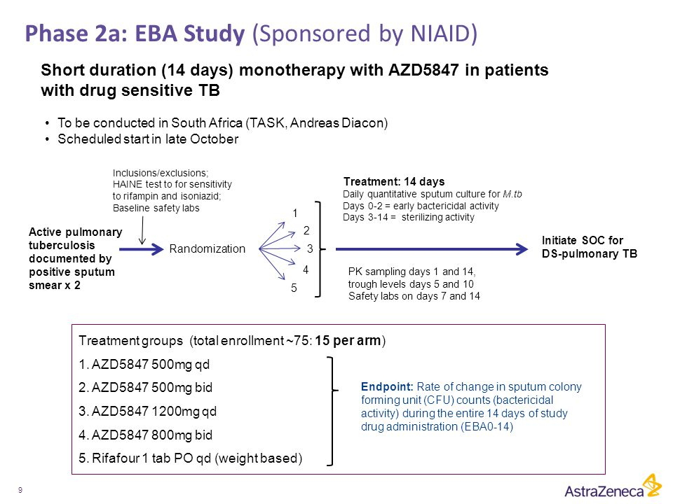 Summary Preparation for potential Ph2b 90 day chronic toxicology studies in mouse and dog (currently setting up) DDI studies as appropriate for specific design and population Pharmaceutical development 10 Next steps Oxazolidinones offer a promising (clinically validated) addition to future novel combination regimens ( MDR/XDR treatment or simplification/reduced duration ) AZD5847 has potential to differentiate in the clinic: Active against slowly dividing TB Active against intracellular TB Has reduced potency against human mitochondrial protein synthesis AZD5847 is safe and well tolerated at predicted efficacious doses Phase 2a trial to start October/November 2012