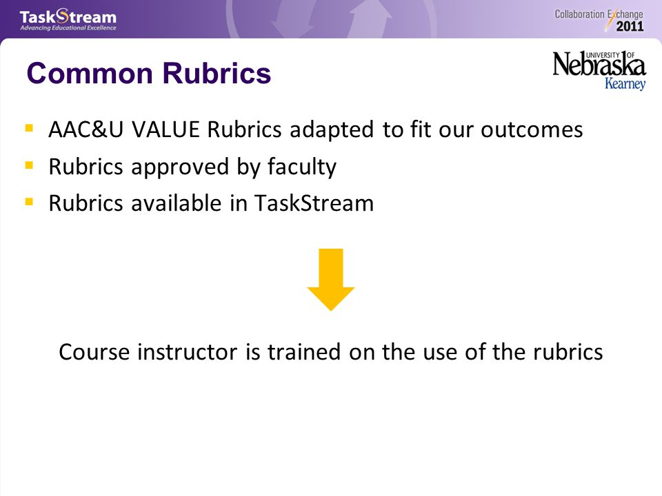 Common Rubrics  AAC&U VALUE Rubrics adapted to fit our outcomes  Rubrics approved by faculty  Rubrics available in TaskStream Course instructor is trained on the use of the rubrics
