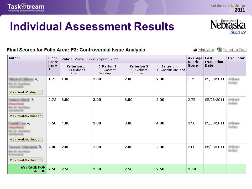 Individual Assessment Results