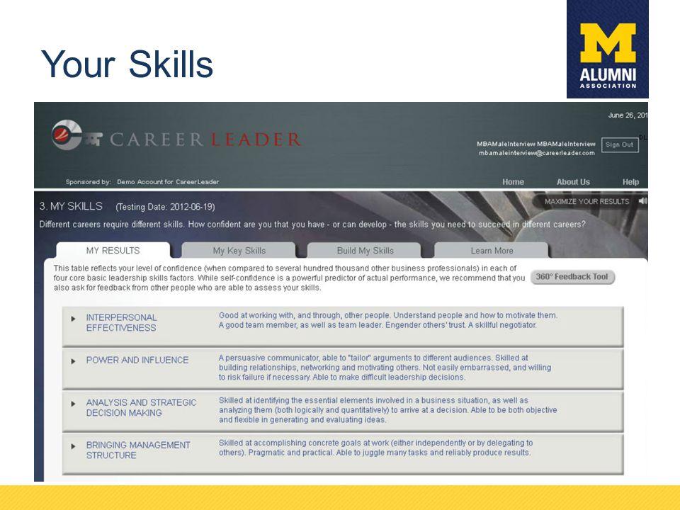 Your Skills