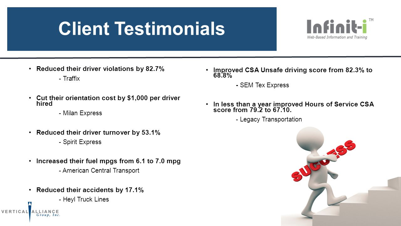 Improved CSA Unsafe driving score from 82.3% to 68.8% - SEM Tex Express In less than a year improved Hours of Service CSA score from 79.2 to 67.10.