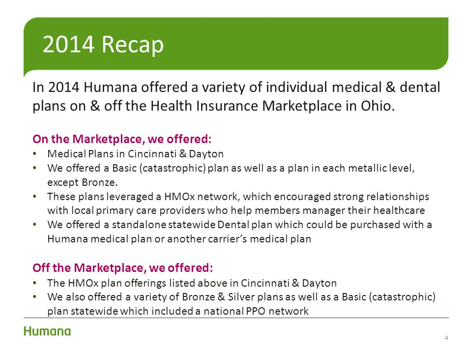 2014 Recap In 2014 Humana offered a variety of individual medical & dental plans on & off the Health Insurance Marketplace in Ohio.