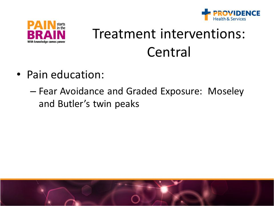 Treatment interventions: Central Pain education: – Fear Avoidance and Graded Exposure: Moseley and Butler's twin peaks