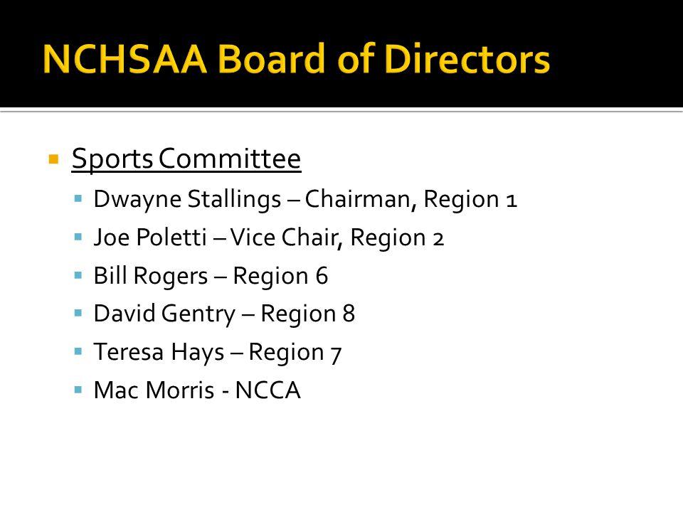  Sports Committee  Dwayne Stallings – Chairman, Region 1  Joe Poletti – Vice Chair, Region 2  Bill Rogers – Region 6  David Gentry – Region 8  Teresa Hays – Region 7  Mac Morris - NCCA