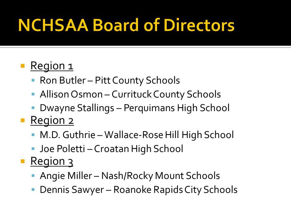  Region 1  Ron Butler – Pitt County Schools  Allison Osmon – Currituck County Schools  Dwayne Stallings – Perquimans High School  Region 2  M.D.
