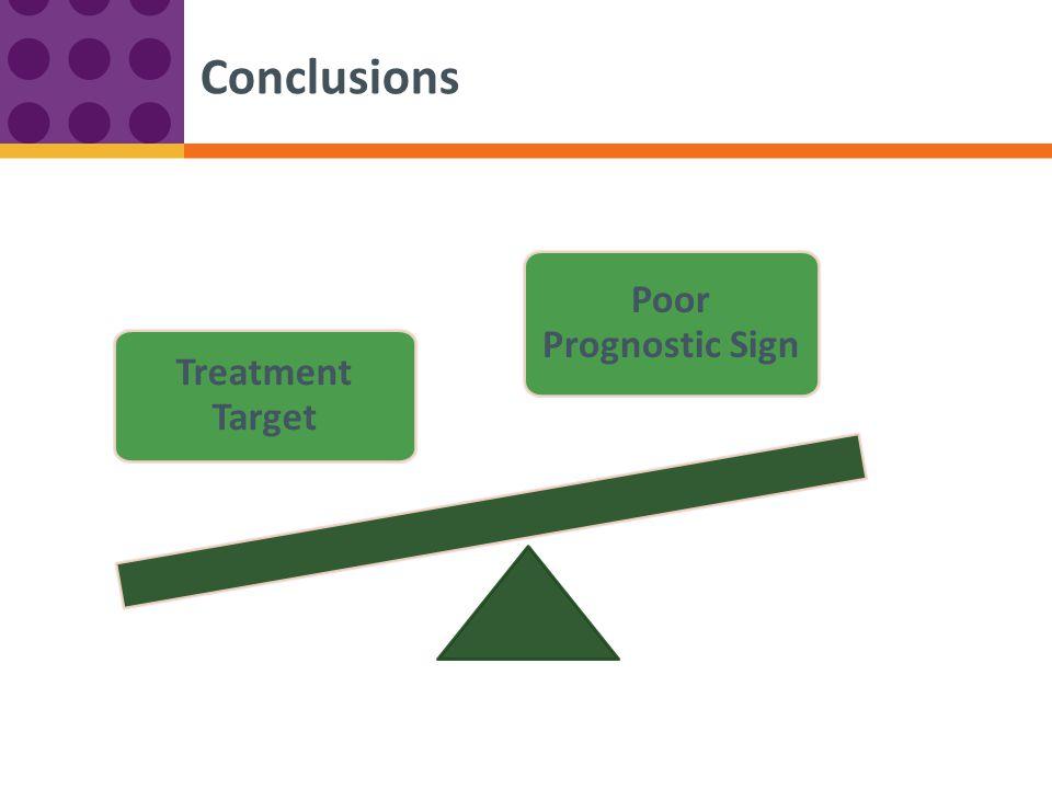 Conclusions Treatment Target Poor Prognostic Sign