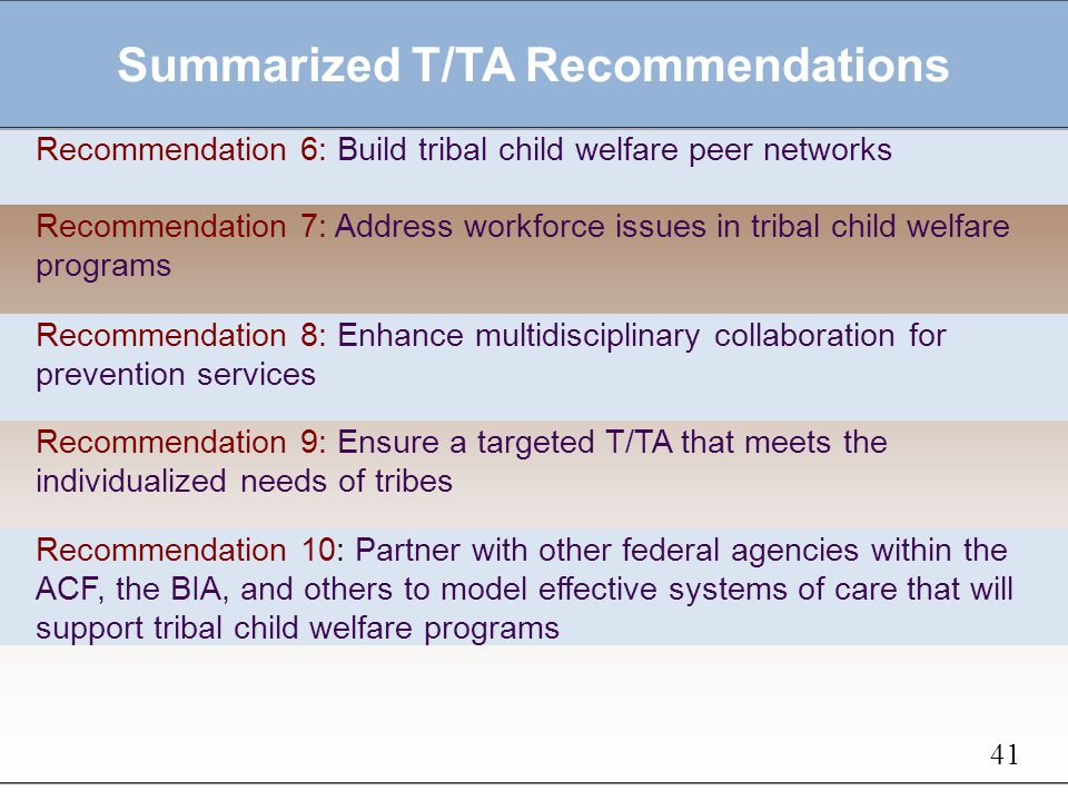 Summarized T/TA Recommendations Recommendation 6: Build tribal child welfare peer networks Recommendation 7: Address workforce issues in tribal child welfare programs Recommendation 8: Enhance multidisciplinary collaboration for prevention services Recommendation 9: Ensure a targeted T/TA that meets the individualized needs of tribes Recommendation 10: Partner with other federal agencies within the ACF, the BIA, and others to model effective systems of care that will support tribal child welfare programs 41