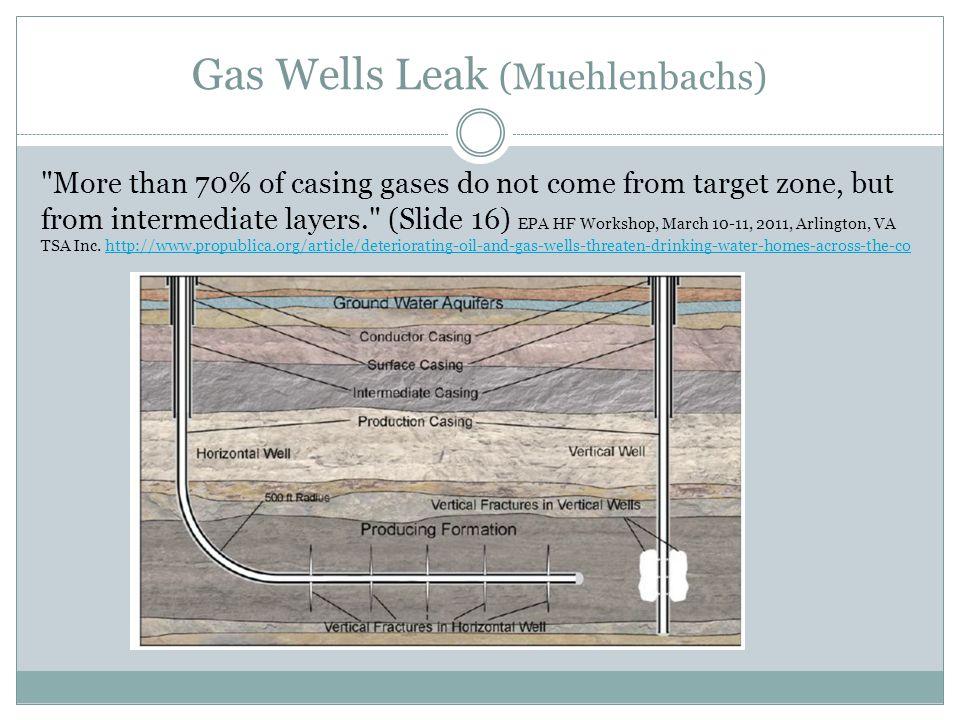 Gas Wells Leak (Muehlenbachs)