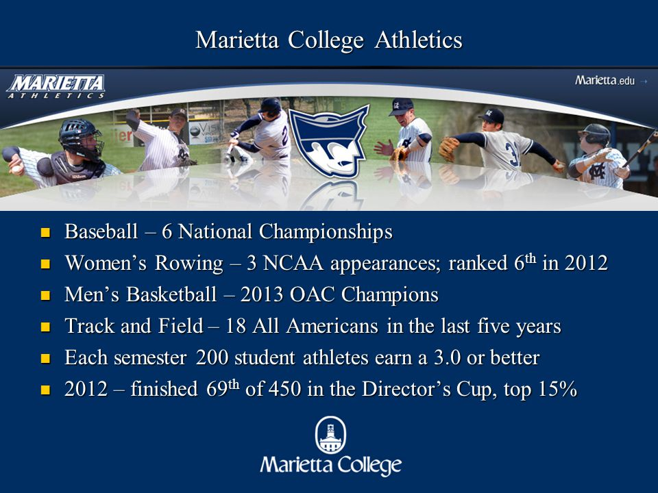 Marietta College Athletics Baseball – 6 National Championships Baseball – 6 National Championships Women's Rowing – 3 NCAA appearances; ranked 6 th in 2012 Women's Rowing – 3 NCAA appearances; ranked 6 th in 2012 Men's Basketball – 2013 OAC Champions Men's Basketball – 2013 OAC Champions Track and Field – 18 All Americans in the last five years Track and Field – 18 All Americans in the last five years Each semester 200 student athletes earn a 3.0 or better Each semester 200 student athletes earn a 3.0 or better 2012 – finished 69 th of 450 in the Director's Cup, top 15% 2012 – finished 69 th of 450 in the Director's Cup, top 15%