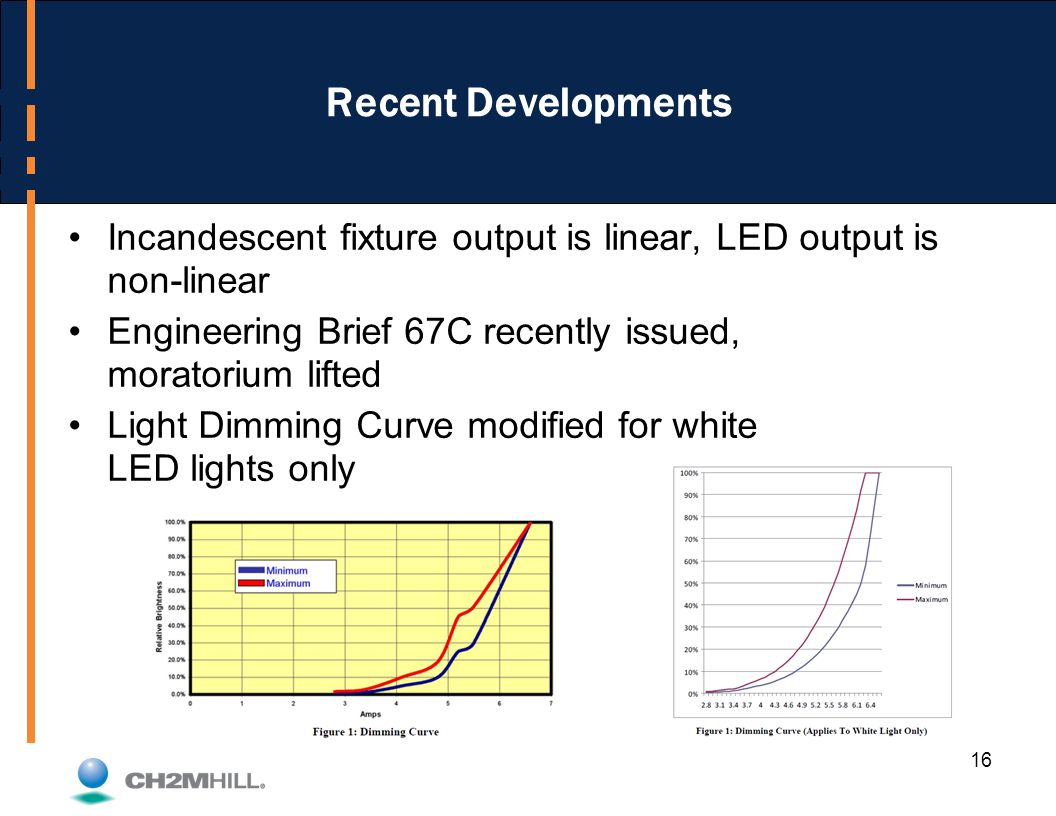 16 Recent Developments Incandescent fixture output is linear, LED output is non-linear Engineering Brief 67C recently issued, moratorium lifted Light Dimming Curve modified for white LED lights only