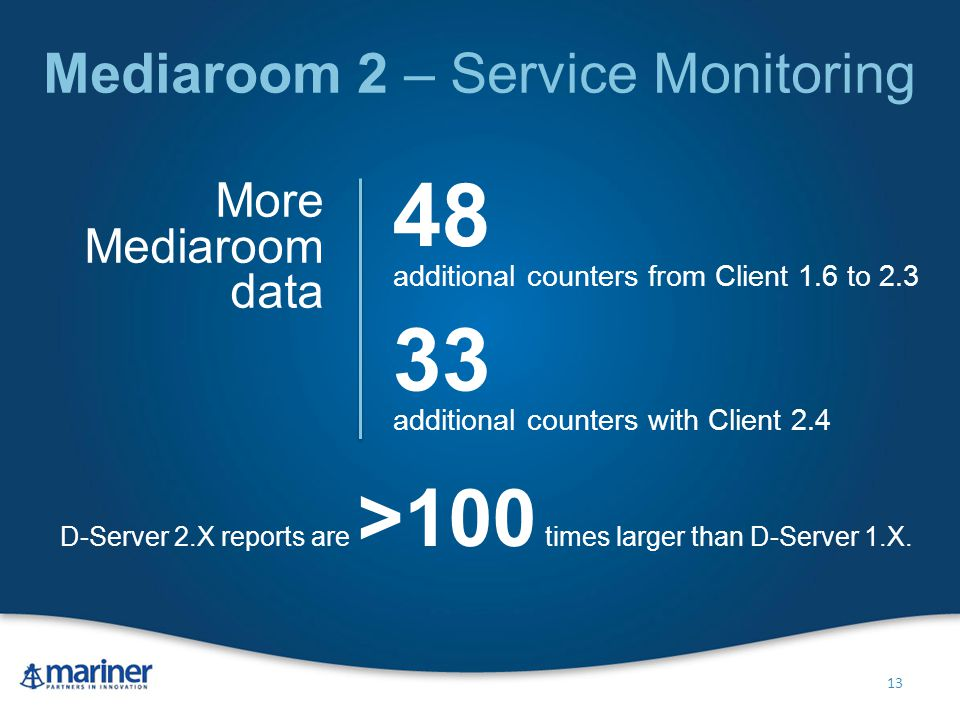 Mediaroom 2 – Service Monitoring D-Server 2.X reports are >100 times larger than D-Server 1.X.