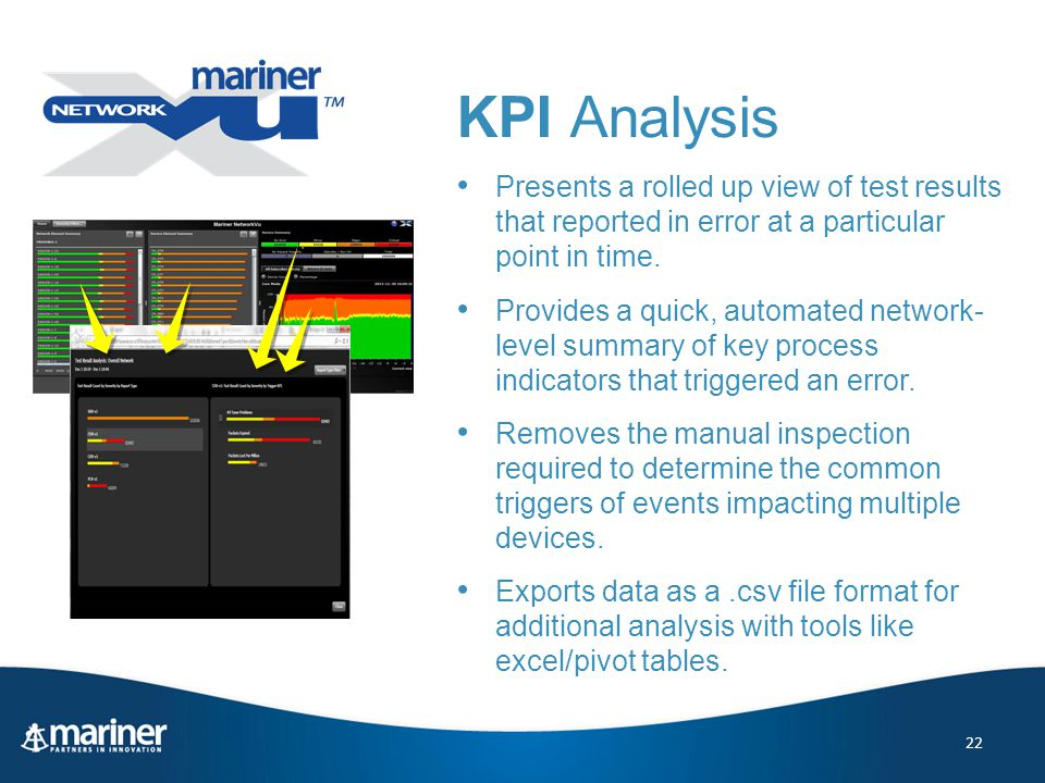 KPI Analysis Presents a rolled up view of test results that reported in error at a particular point in time.