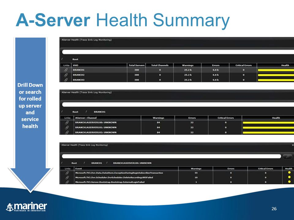 A-Server Health Summary 26 Drill Down or search for rolled up server and service health