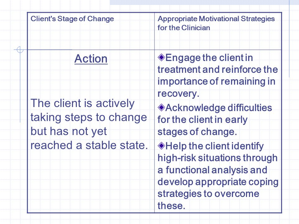 Client s Stage of ChangeAppropriate Motivational Strategies for the Clinician Action The client is actively taking steps to change but has not yet reached a stable state.