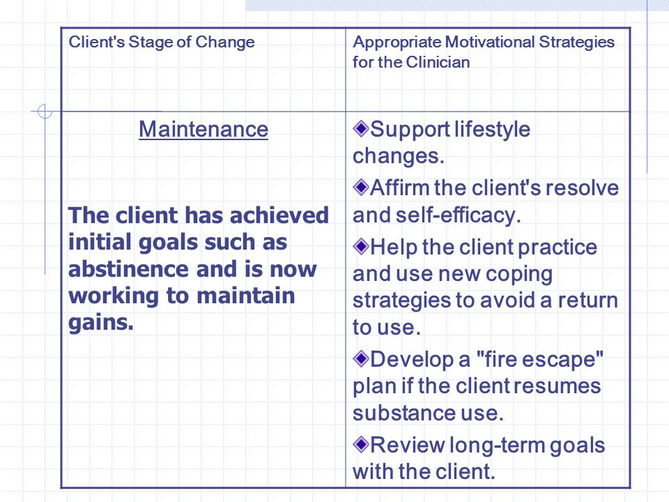Client s Stage of ChangeAppropriate Motivational Strategies for the Clinician Maintenance The client has achieved initial goals such as abstinence and is now working to maintain gains.