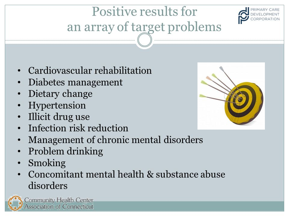 Positive results for an array of target problems Cardiovascular rehabilitation Diabetes management Dietary change Hypertension Illicit drug use Infection risk reduction Management of chronic mental disorders Problem drinking Smoking Concomitant mental health & substance abuse disorders