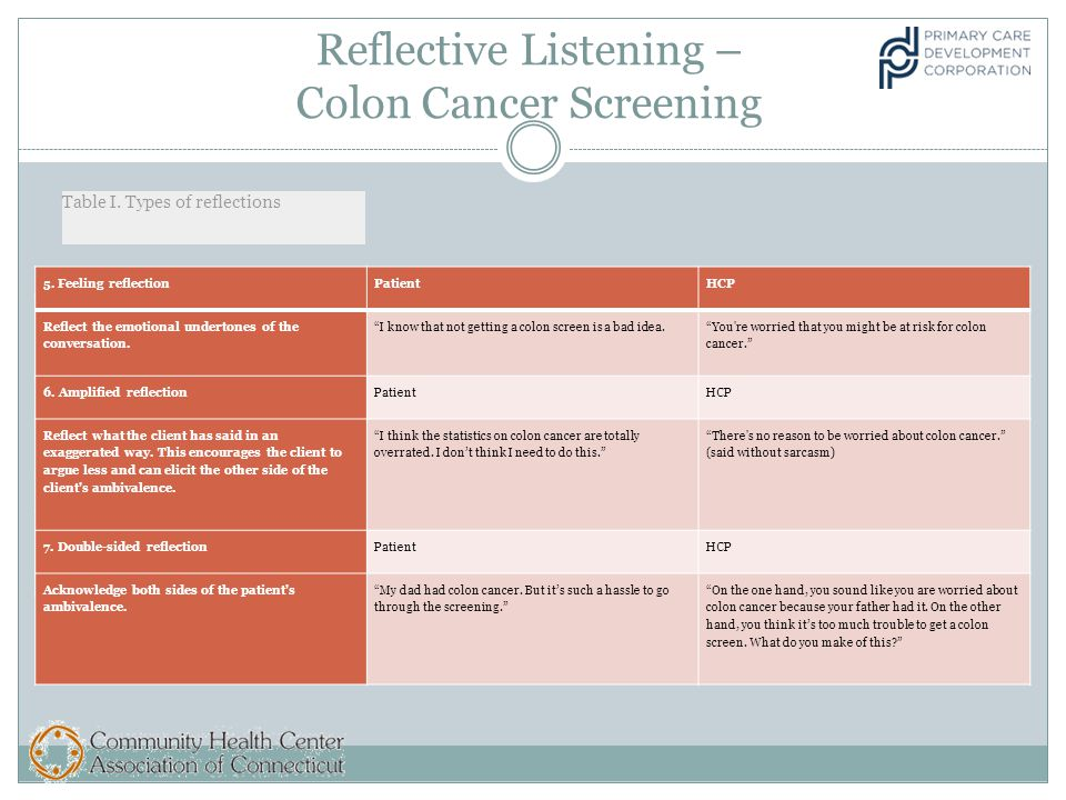 Reflective Listening – Colon Cancer Screening 5.
