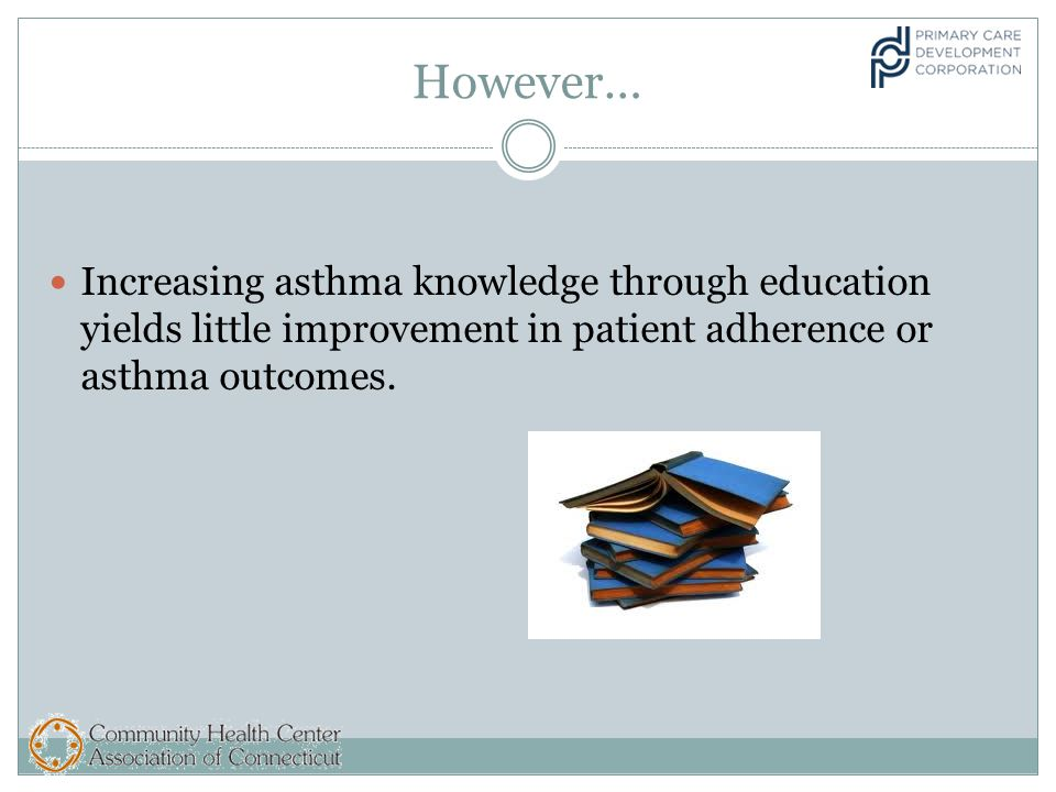 However… Increasing asthma knowledge through education yields little improvement in patient adherence or asthma outcomes.