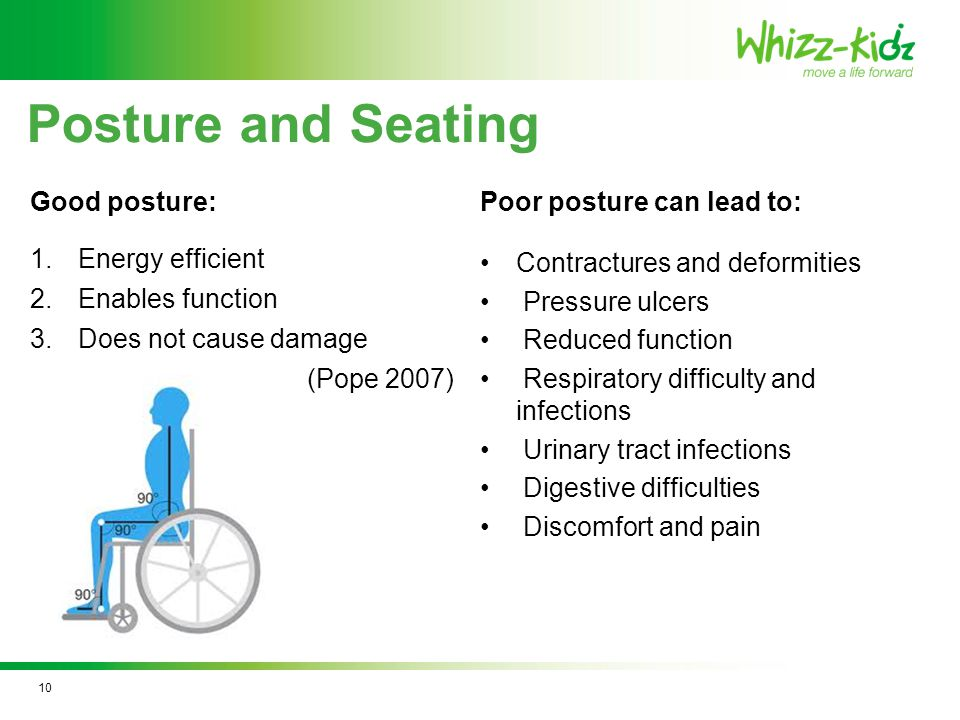 Good posture: 1.Energy efficient 2.Enables function 3.Does not cause damage (Pope 2007) Poor posture can lead to: Contractures and deformities Pressure ulcers Reduced function Respiratory difficulty and infections Urinary tract infections Digestive difficulties Discomfort and pain Posture and Seating 10