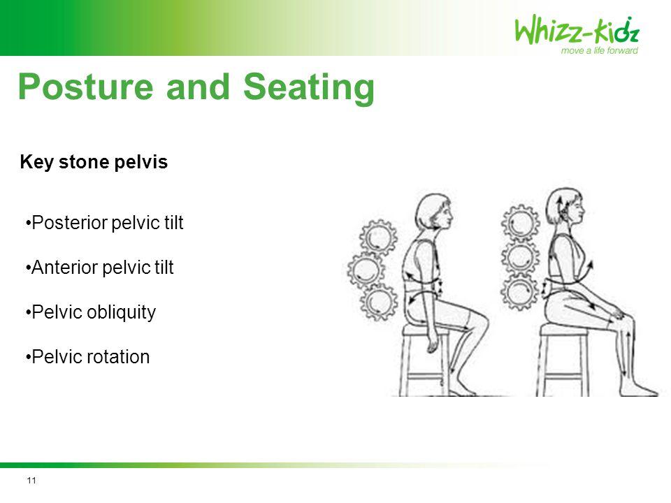 Posture and Seating Key stone pelvis Posterior pelvic tilt Anterior pelvic tilt Pelvic obliquity Pelvic rotation 11