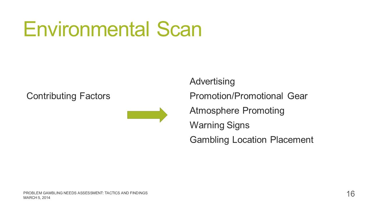 Environmental Scan Contributing Factors Advertising Promotion/Promotional Gear Atmosphere Promoting Warning Signs Gambling Location Placement PROBLEM