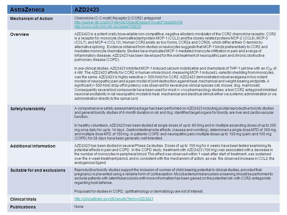 10 AstraZenecaAZD2423 Mechanism of Action Chemokine (C-C motif) Receptor 2 (CCR2) antagonist http://iuphar-db.org/DATABASE/ObjectDisplayForward?object