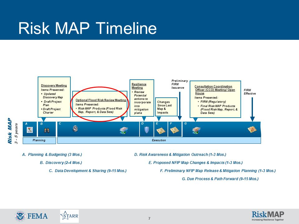 7 Risk MAP Timeline Risk MAP 3 - 5 years G DE F BA Resilience Meeting  Review Potential actions to incorporate into mitigation plans Preliminary FIRM Issuance FIRM Effective Consultation Coordination Officer (CCO) Meeting/ Open House Items Presented:  FIRM (Regulatory)  Final Risk MAP Products (Flood Risk Map, Report, & Data Sets) Optional Flood Risk Review Meeting Items Presented:  Risk MAP Products (Flood Risk Map, Report, & Data Sets) Discovery Meeting Items Presented:  Updated Discovery Map  Draft Project Plan  Draft Project Charter CF Changes Since Last Map & Impacts Planning Execution A.