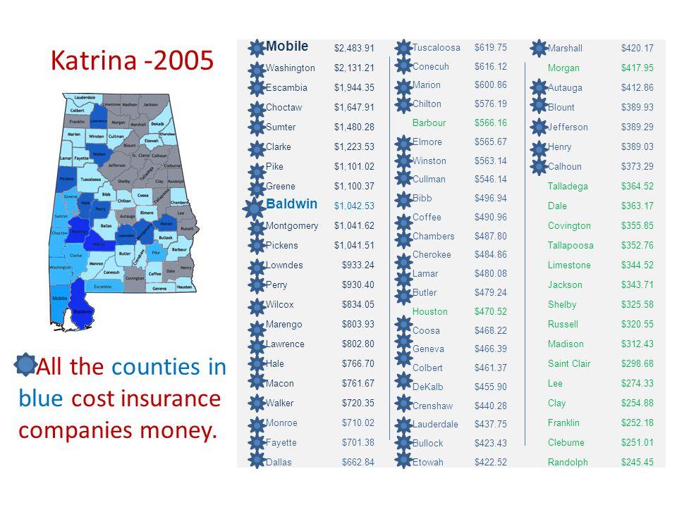 Mobile Washington Escambia Choctaw Sumter Clarke Pike Greene Baldwin Montgomery Pickens Lowndes Perry Wilcox Marengo Lawrence Hale Macon Walker Monroe Fayette Dallas $2,483.91 $2,131.21 $1,944.35 $1,647.91 $1,480.28 $1,223.53 $1,101.02 $1,100.37 $1,042.53 $1,041.62 $1,041.51 $933.24 $930.40 $834.05 $803.93 $802.80 $766.70 $761.67 $720.35 $710.02 $701.38 $662.84 Tuscaloosa Conecuh Marion Chilton Barbour Elmore Winston Cullman Bibb Coffee Chambers Cherokee Lamar Butler Houston Coosa Geneva Colbert DeKalb Crenshaw Lauderdale Bullock Etowah $619.75 $616.12 $600.86 $576.19 $566.16 $565.67 $563.14 $546.14 $496.94 $490.96 $487.80 $484.86 $480.08 $479.24 $470.52 $468.22 $466.39 $461.37 $455.90 $440.28 $437.75 $423.43 $422.52 Marshall Morgan Autauga Blount Jefferson Henry Calhoun Talladega Dale Covington Tallapoosa Limestone Jackson Shelby Russell Madison Saint Clair Lee Clay Franklin Cleburne Randolph $420.17 $417.95 $412.86 $389.93 $389.29 $389.03 $373.29 $364.52 $363.17 $355.85 $352.76 $344.52 $343.71 $325.58 $320.55 $312.43 $298.68 $274.33 $254.88 $252.18 $251.01 $245.45 All the counties in blue cost insurance companies money.