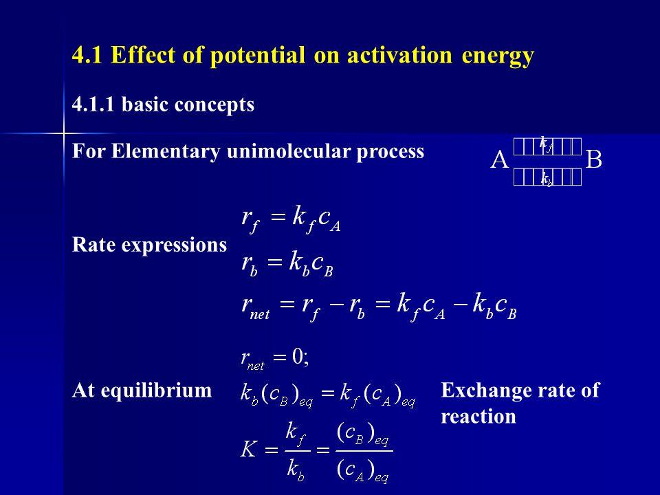 3.i d  i >> i 0 both terms take effect 4.