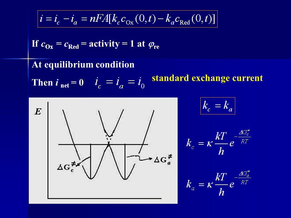 4.2.2 Butler-Volmer model and equation Butler-Volmer equation
