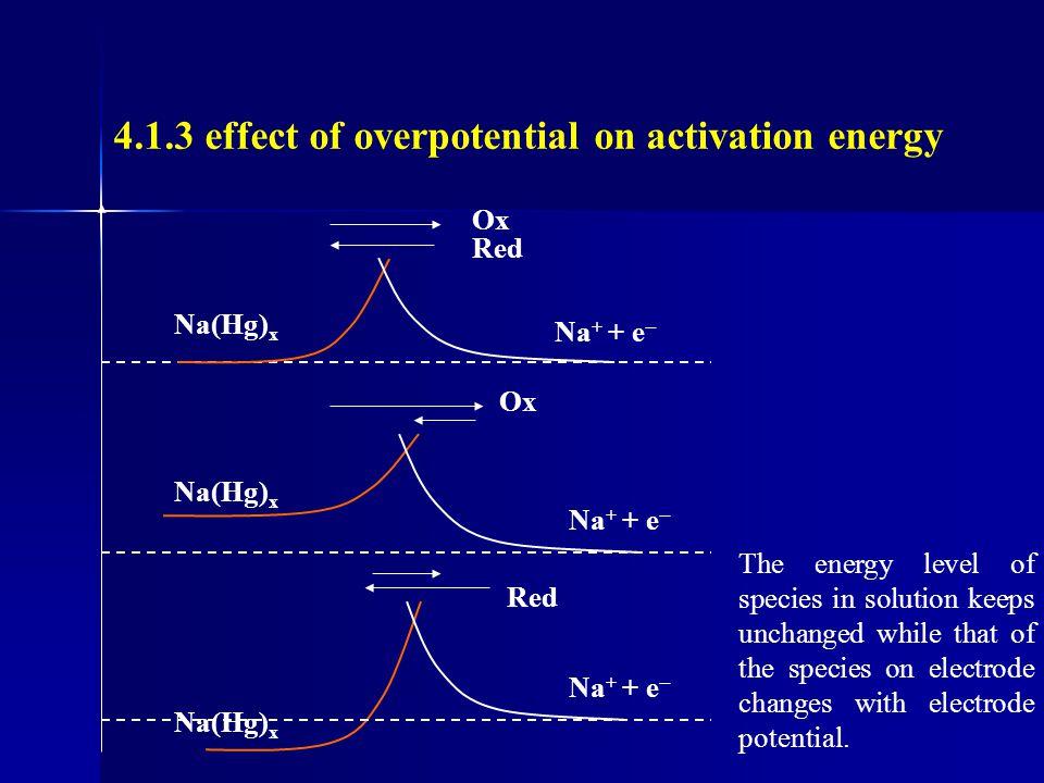 polarization transfer coefficient