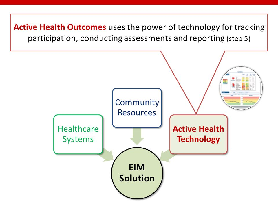 EIM Solution Healthcare Systems Community Resources Active Health Technology Active Health Outcomes uses the power of technology for tracking participation, conducting assessments and reporting (step 5)
