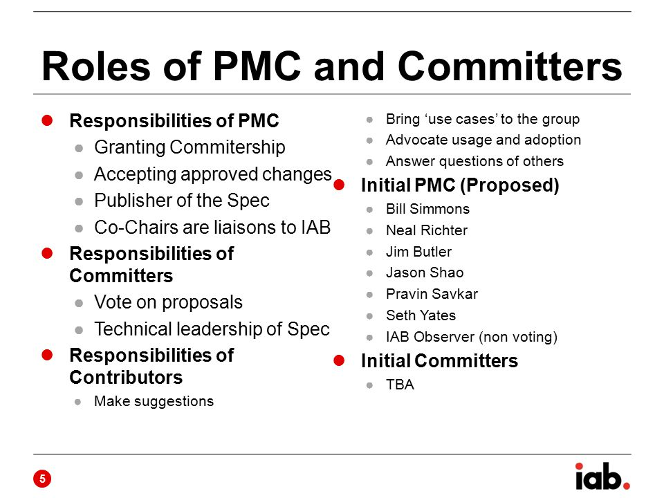 Roles of PMC and Committers Responsibilities of PMC ●Granting Commitership ●Accepting approved changes ●Publisher of the Spec ●Co-Chairs are liaisons to IAB Responsibilities of Committers ●Vote on proposals ●Technical leadership of Spec Responsibilities of Contributors ●Make suggestions ●Bring 'use cases' to the group ●Advocate usage and adoption ●Answer questions of others Initial PMC (Proposed) ●Bill Simmons ●Neal Richter ●Jim Butler ●Jason Shao ●Pravin Savkar ●Seth Yates ●IAB Observer (non voting) Initial Committers ●TBA 5