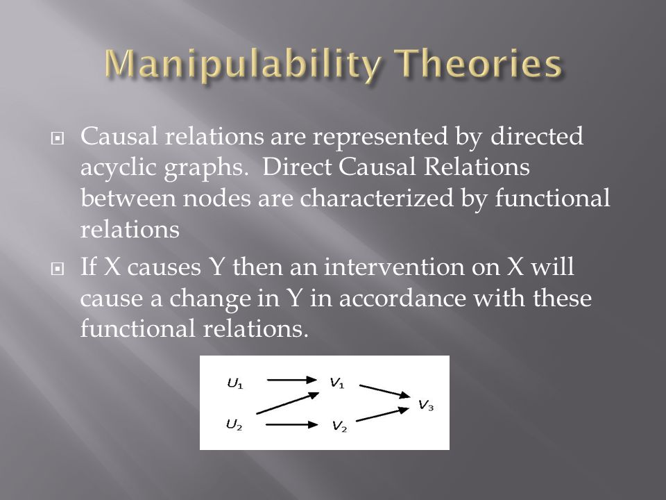  Causal relations are represented by directed acyclic graphs. Direct Causal Relations between nodes are characterized by functional relations  If X