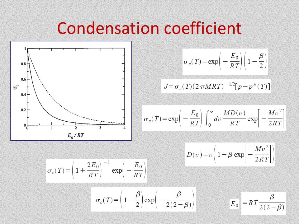 Condensation coefficient