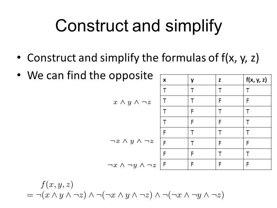 Construct and simplify Construct and simplify the formulas of f(x, y, z) We can find the opposite xyzf(x, y, z) TTTT TTFF TFTT TFFT FTTT FTFF FFTT FFF