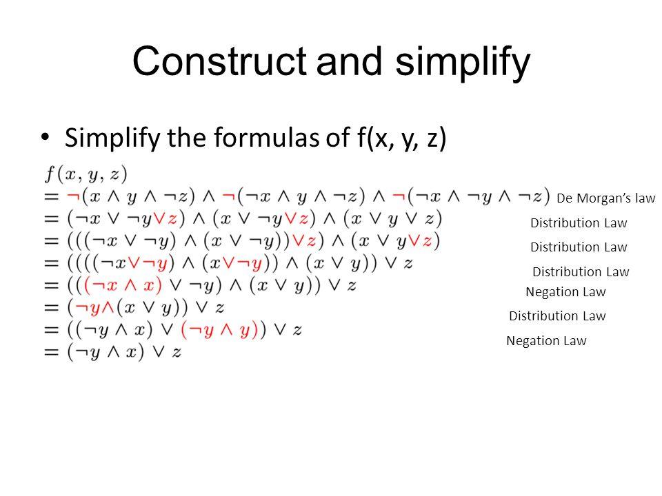 Construct and simplify Simplify the formulas of f(x, y, z) De Morgan's law Distribution Law Negation Law